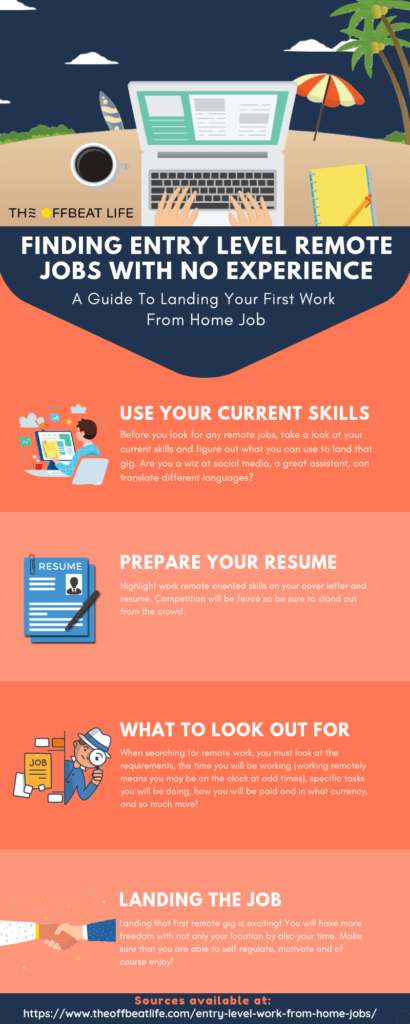 15 Entry Level Work from home jobs – no experience needed